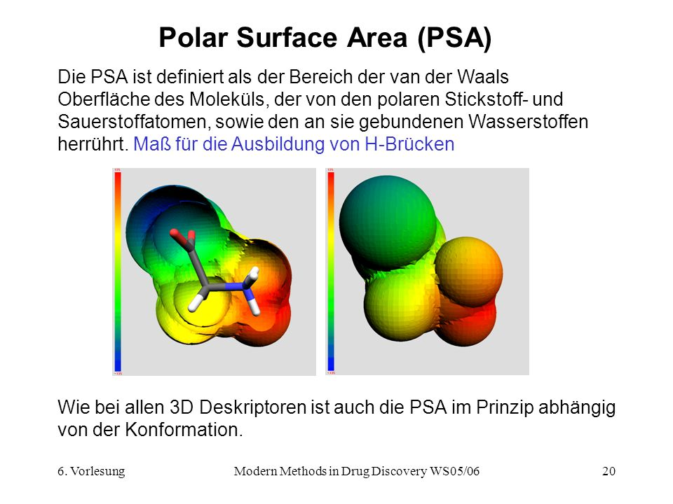 Polar Surface Area (PSA)