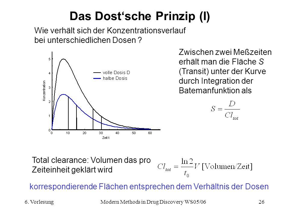 Das Dost'sche Prinzip (I)