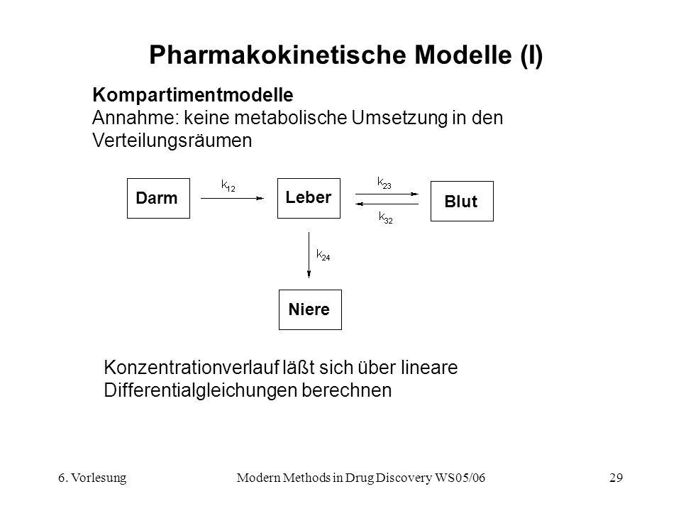 Pharmakokinetische Modelle (I)