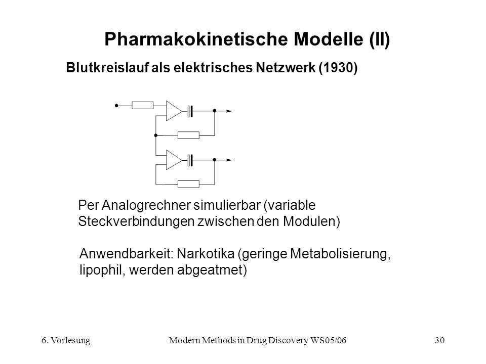 Pharmakokinetische Modelle (II)