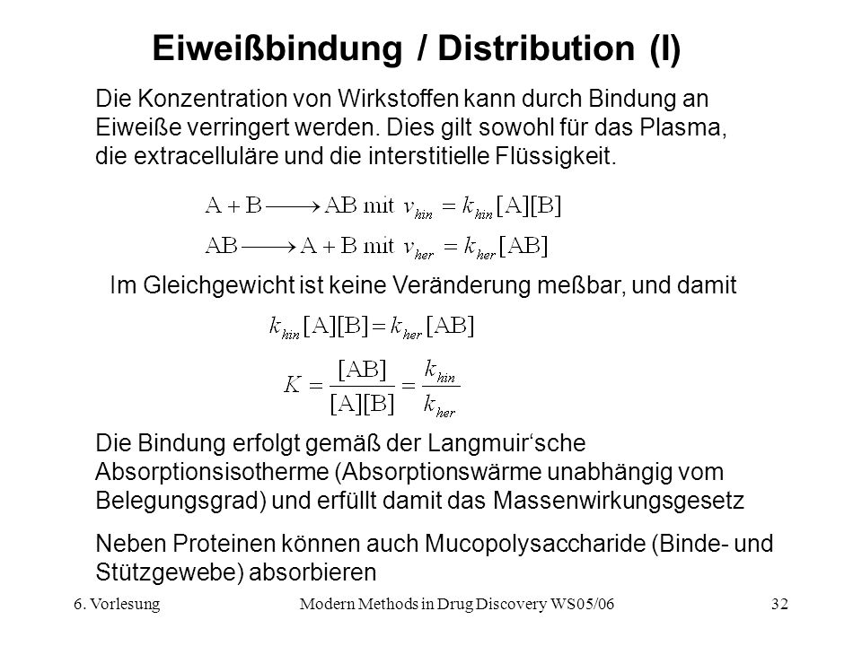 Eiweißbindung / Distribution (I)