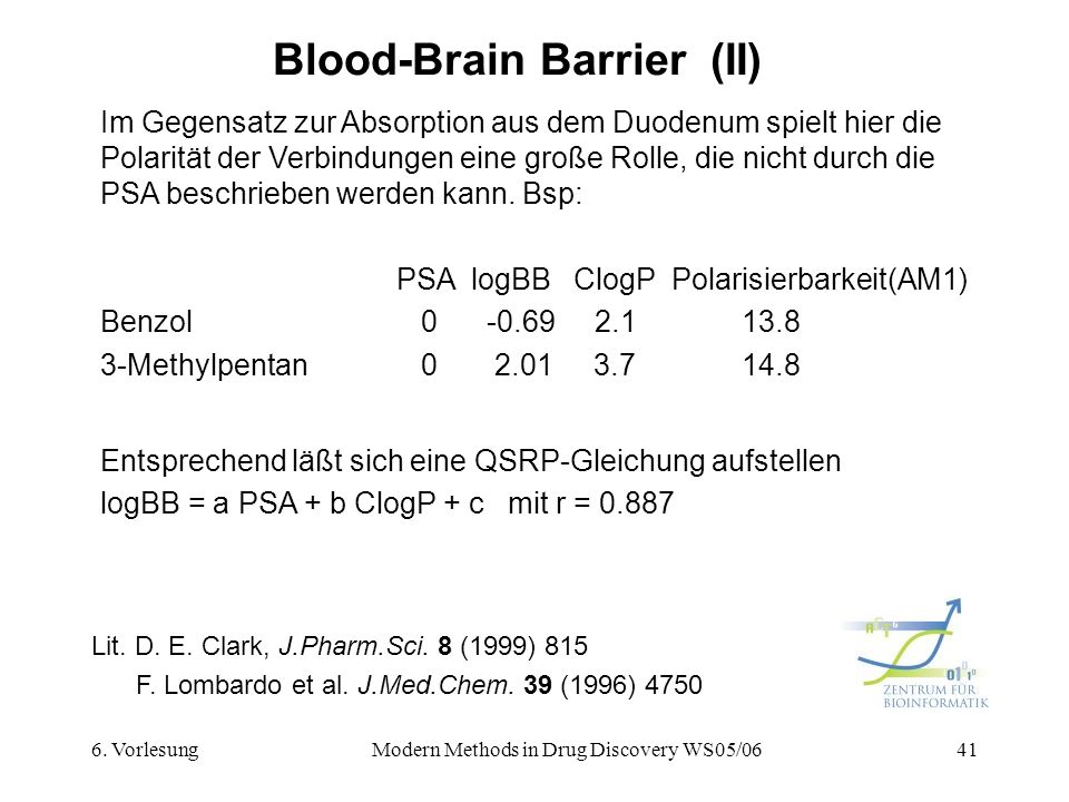 Blood-Brain Barrier (II)
