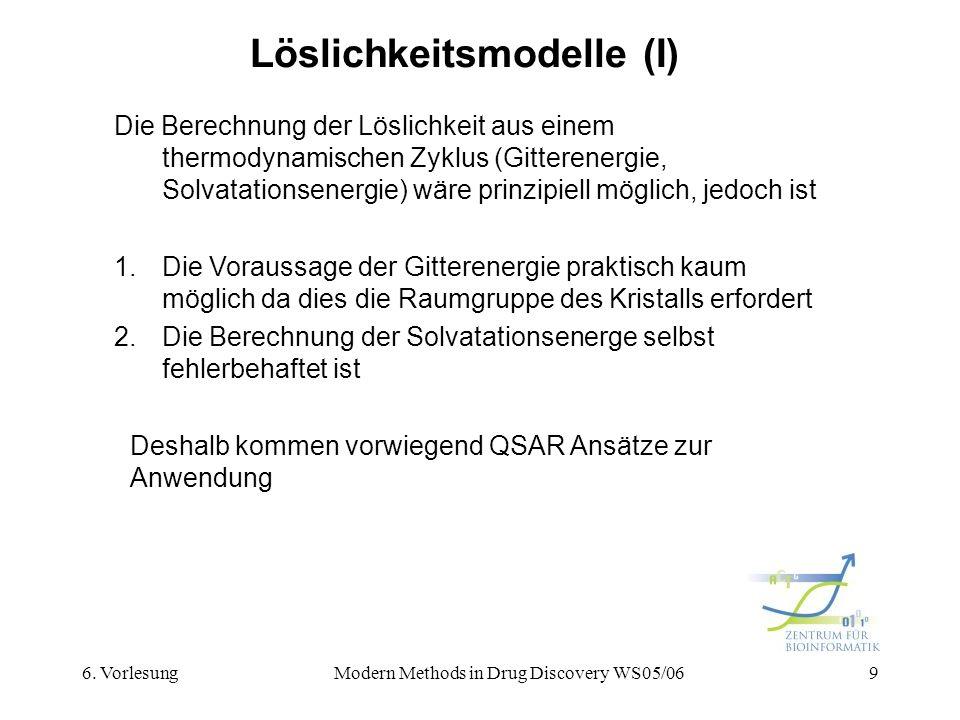 Löslichkeitsmodelle (I)