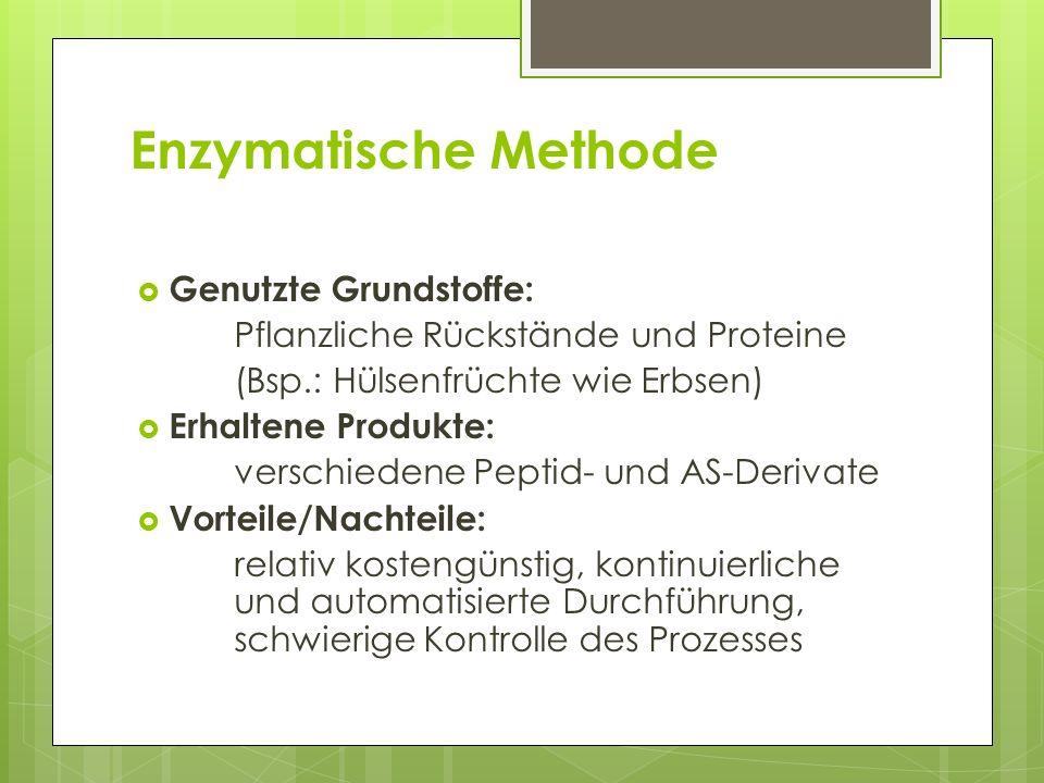 Enzymatische Methode Genutzte Grundstoffe: