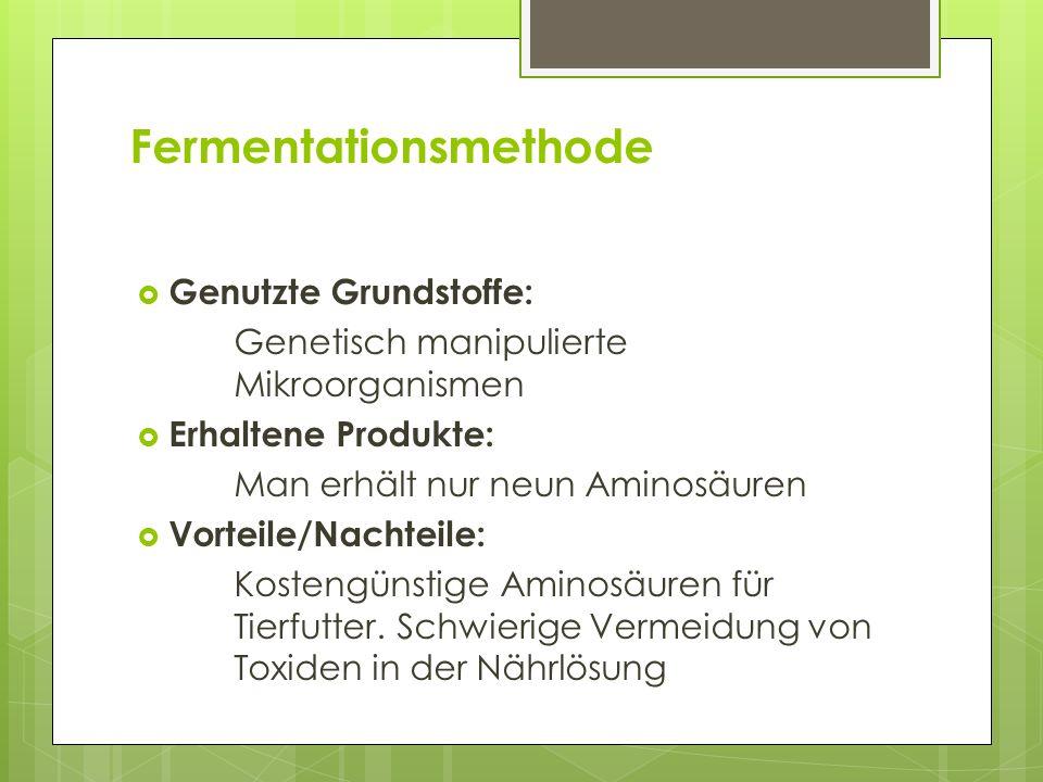 Fermentationsmethode