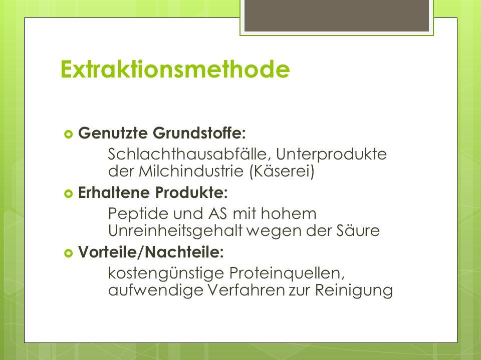 Extraktionsmethode Genutzte Grundstoffe: