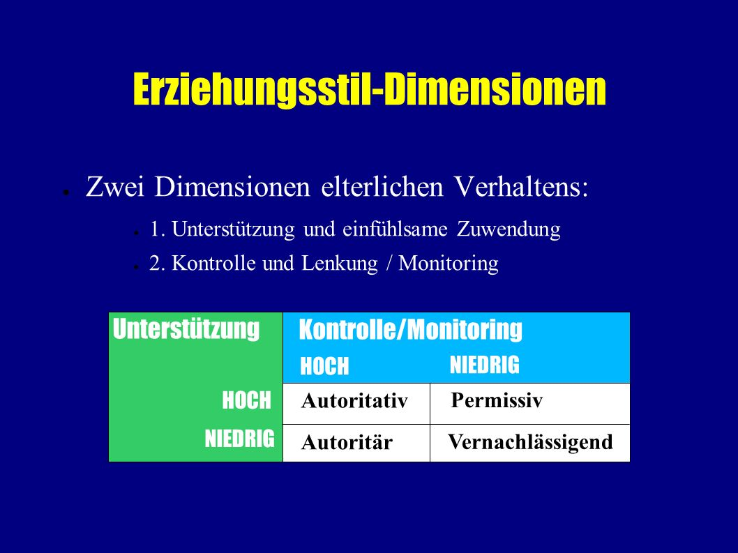 Erziehungsstil-Dimensionen