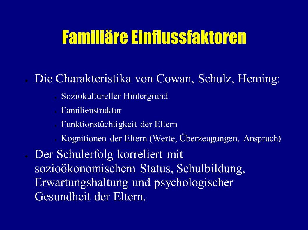 Familiäre Einflussfaktoren