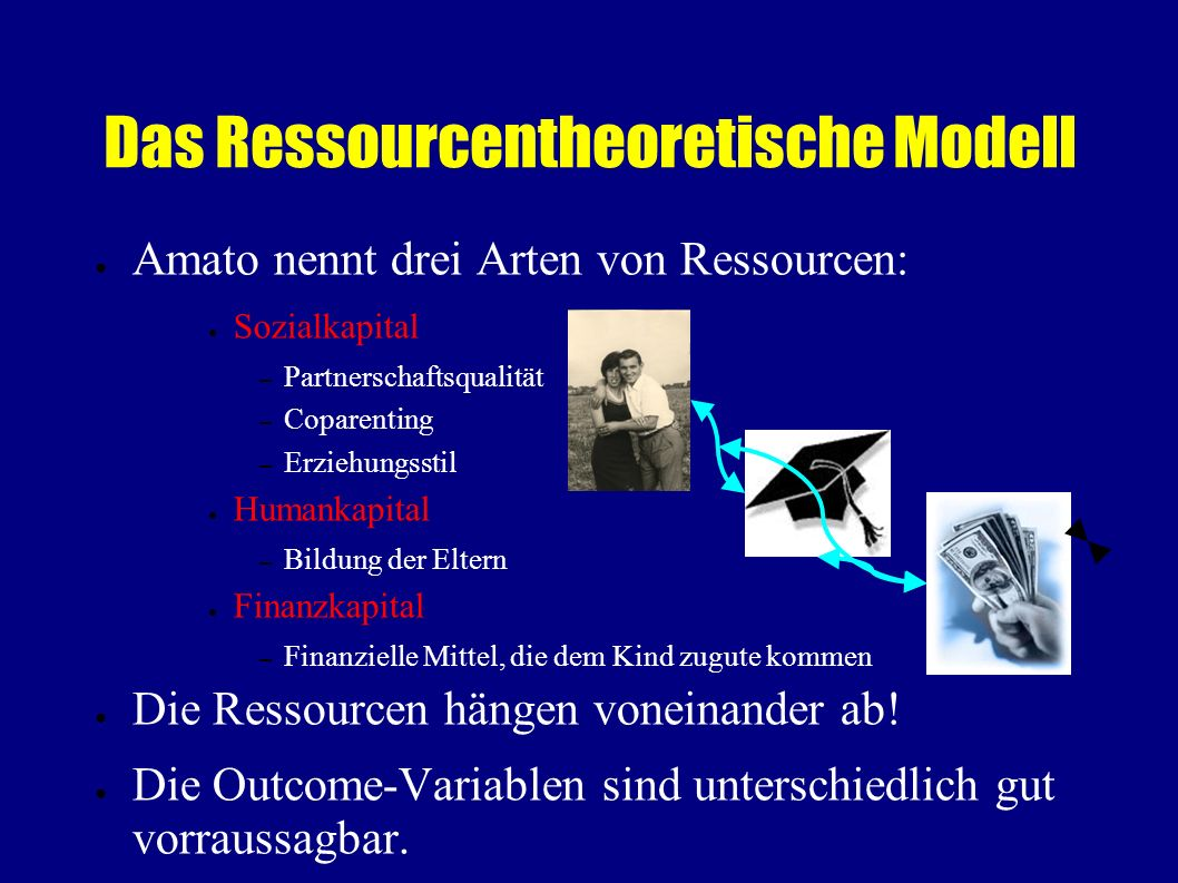 Das Ressourcentheoretische Modell