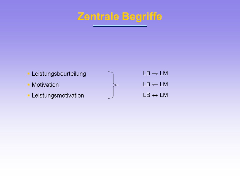 Zentrale Begriffe Leistungsbeurteilung LB → LM Motivation LB ← LM