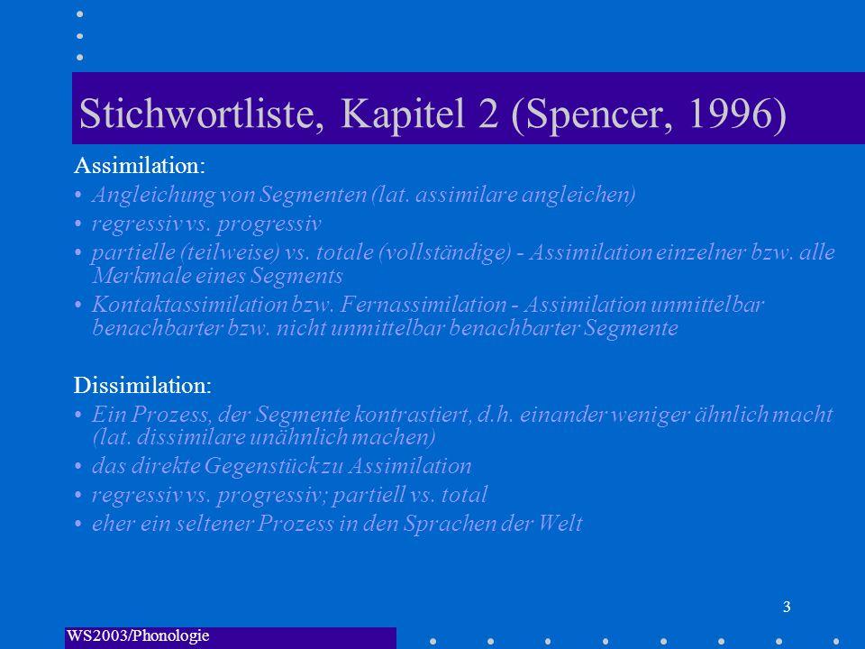 Stichwortliste, Kapitel 2 (Spencer, 1996)