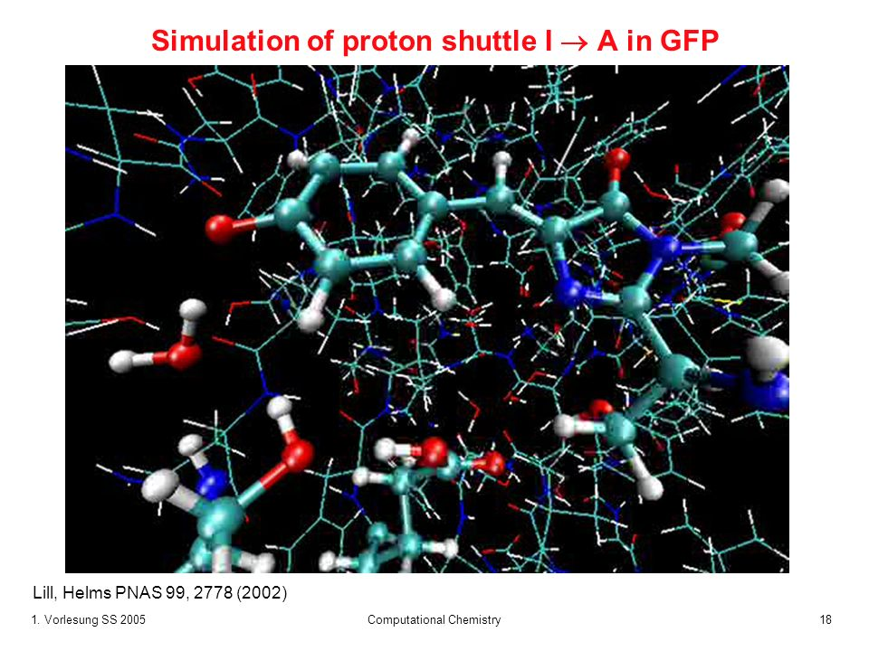 Simulation of proton shuttle I  A in GFP