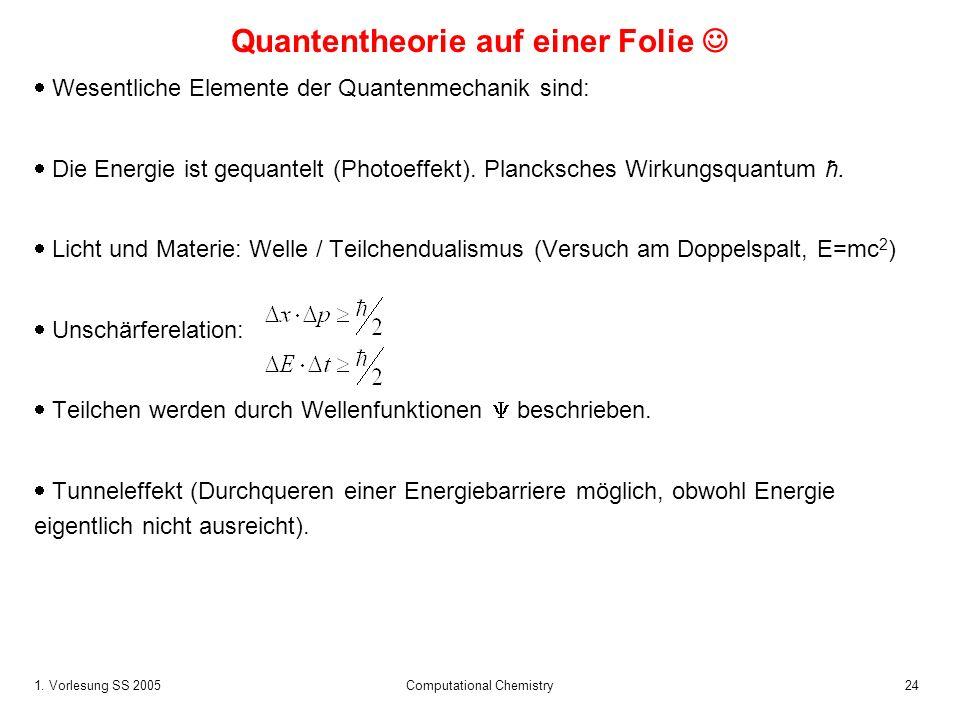 Quantentheorie auf einer Folie 