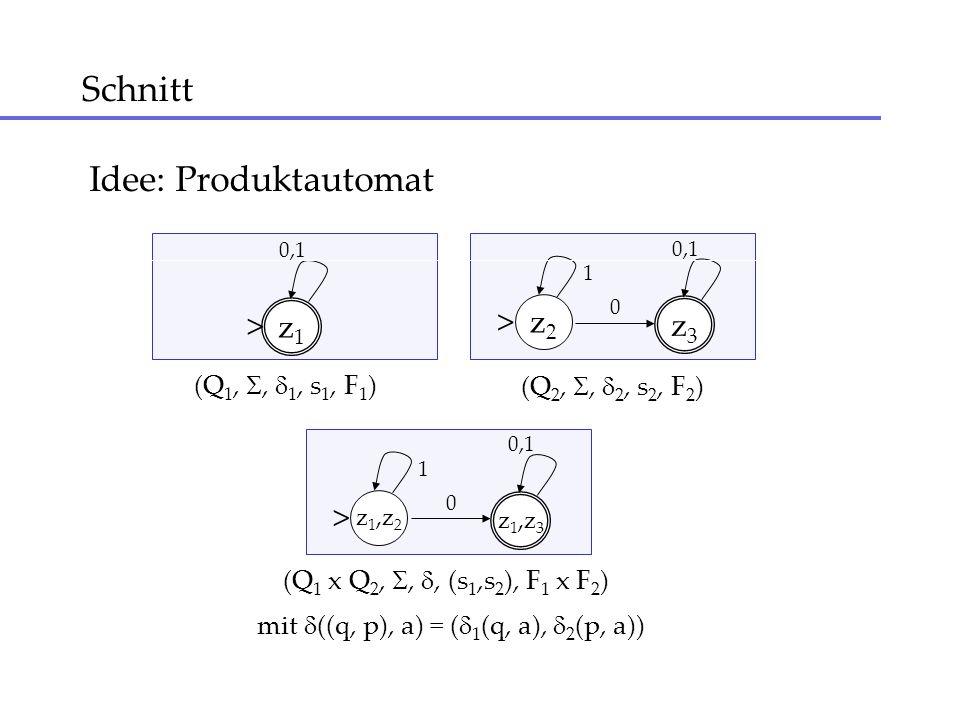 Schnitt Idee: Produktautomat > z2 > z1 z3 >