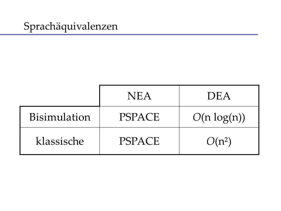 NEA DEA Bisimulation PSPACE O(n log(n)) klassische O(n²)
