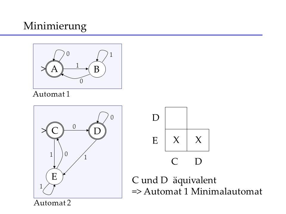 Minimierung > A B D E > C D X X C D E C und D äquivalent