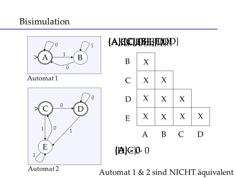 {A},{C},{B,E},{D} {A,B,C,D,E} {A},{C},{B},{E},{D} {A,C},{B,E},{D}