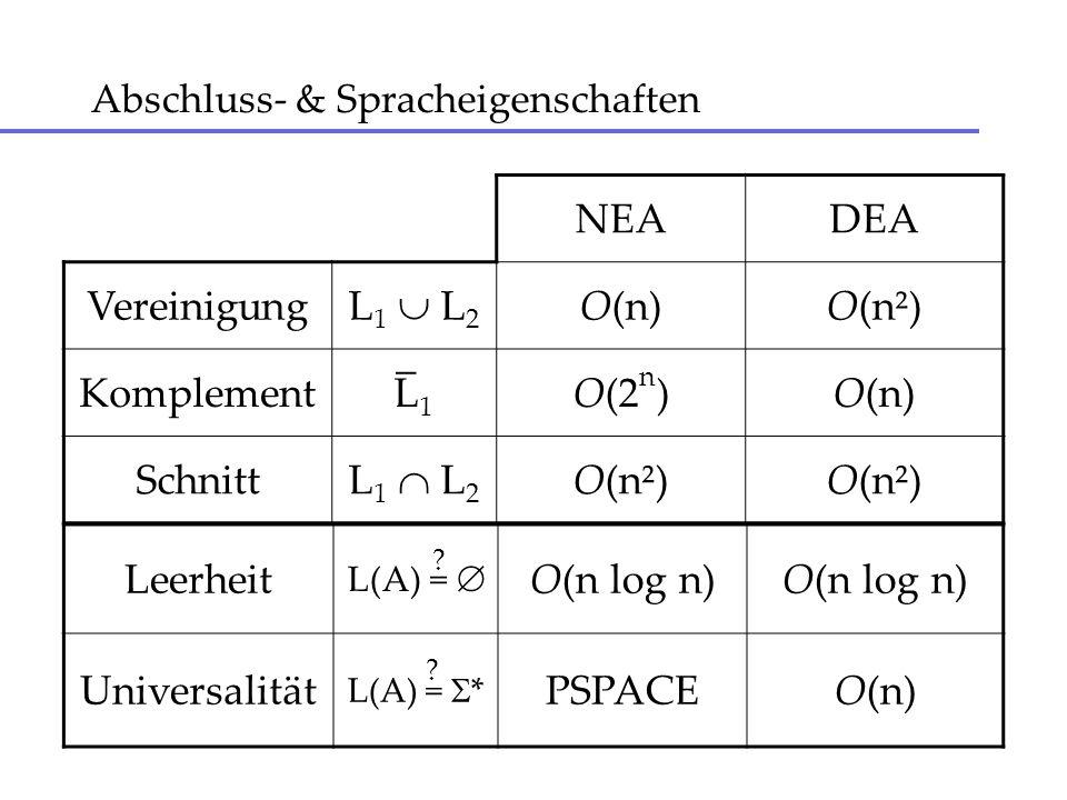 Abschluss- & Spracheigenschaften