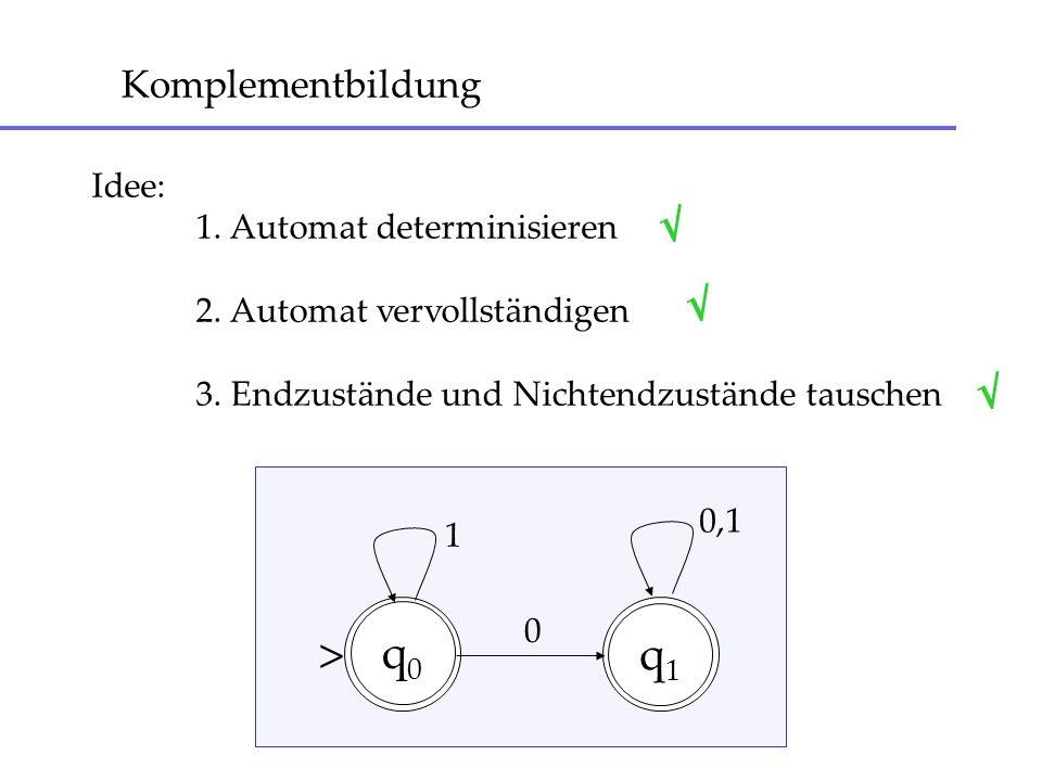 q0 q1 > √ √ √ Komplementbildung Idee: 1. Automat determinisieren