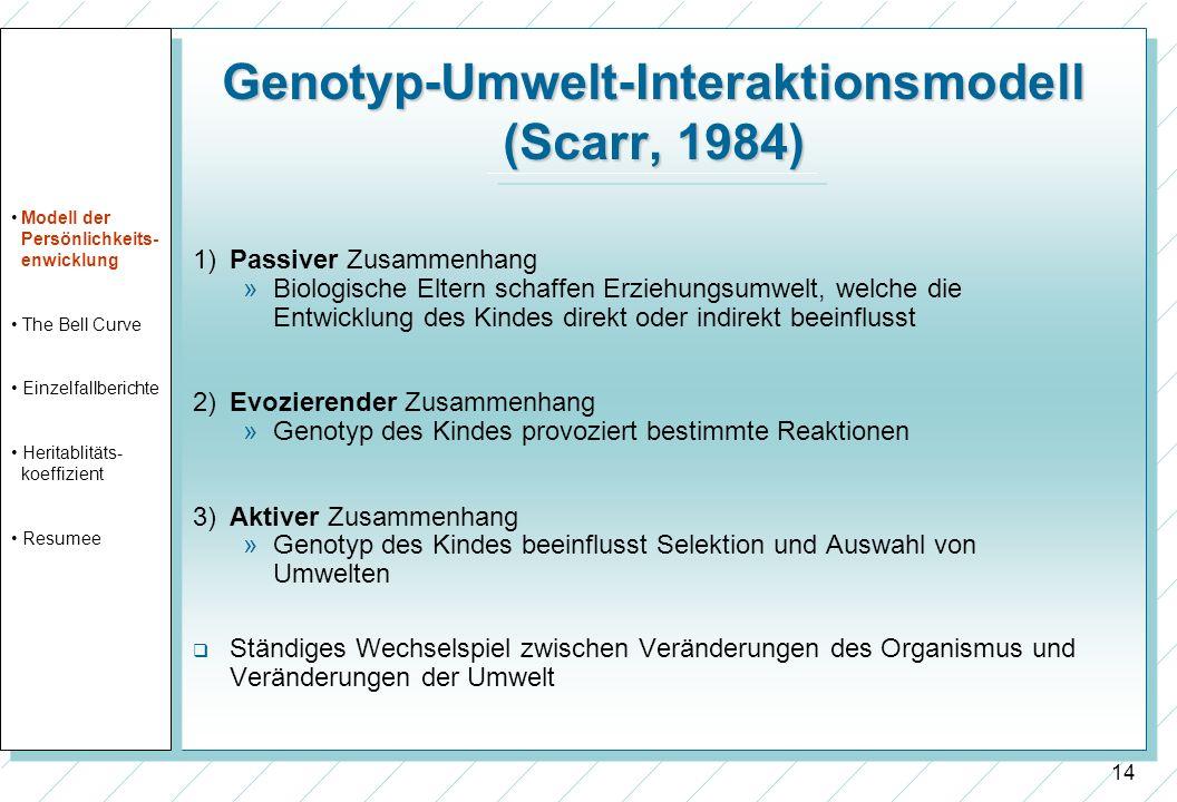 Genotyp-Umwelt-Interaktionsmodell (Scarr, 1984)