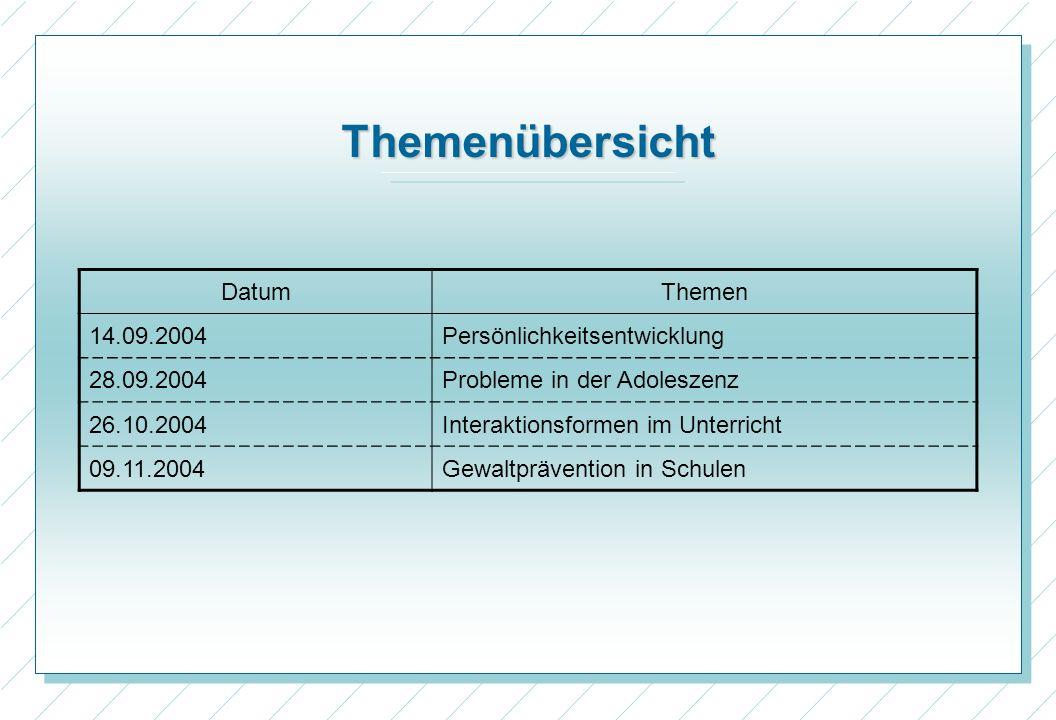 Themenübersicht Datum Themen 14.09.2004 Persönlichkeitsentwicklung
