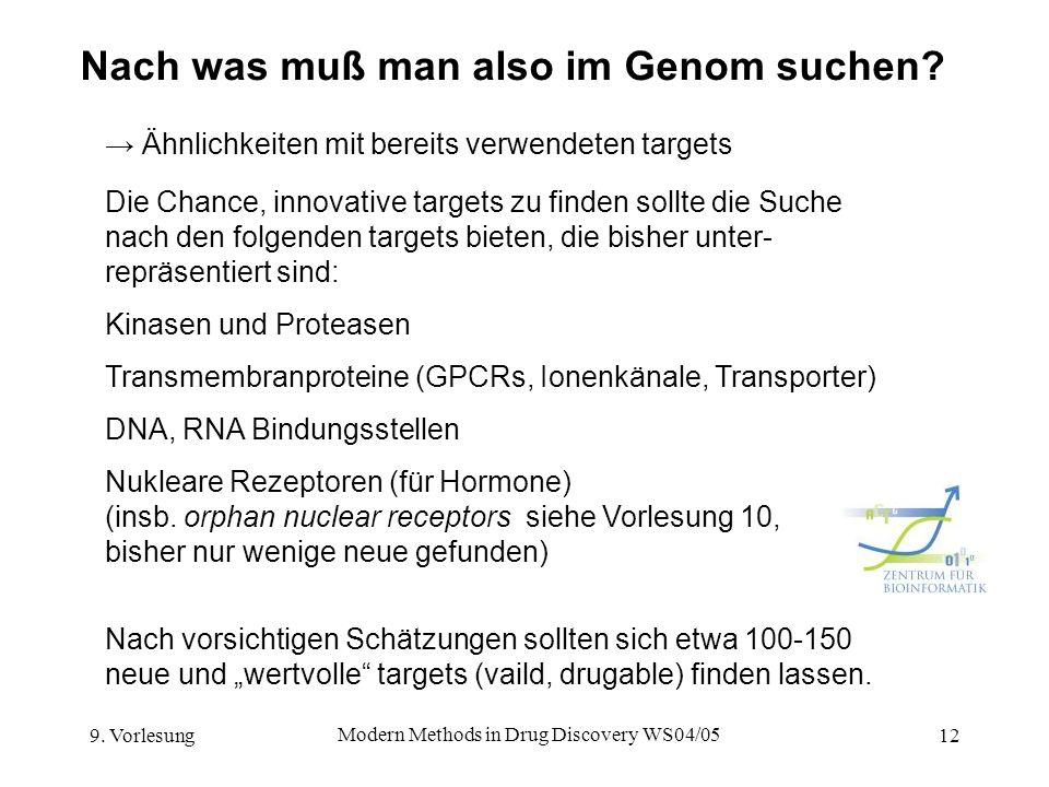 Nach was muß man also im Genom suchen