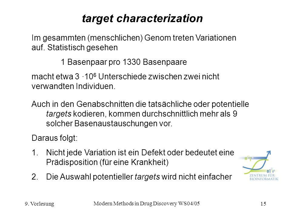 target characterization