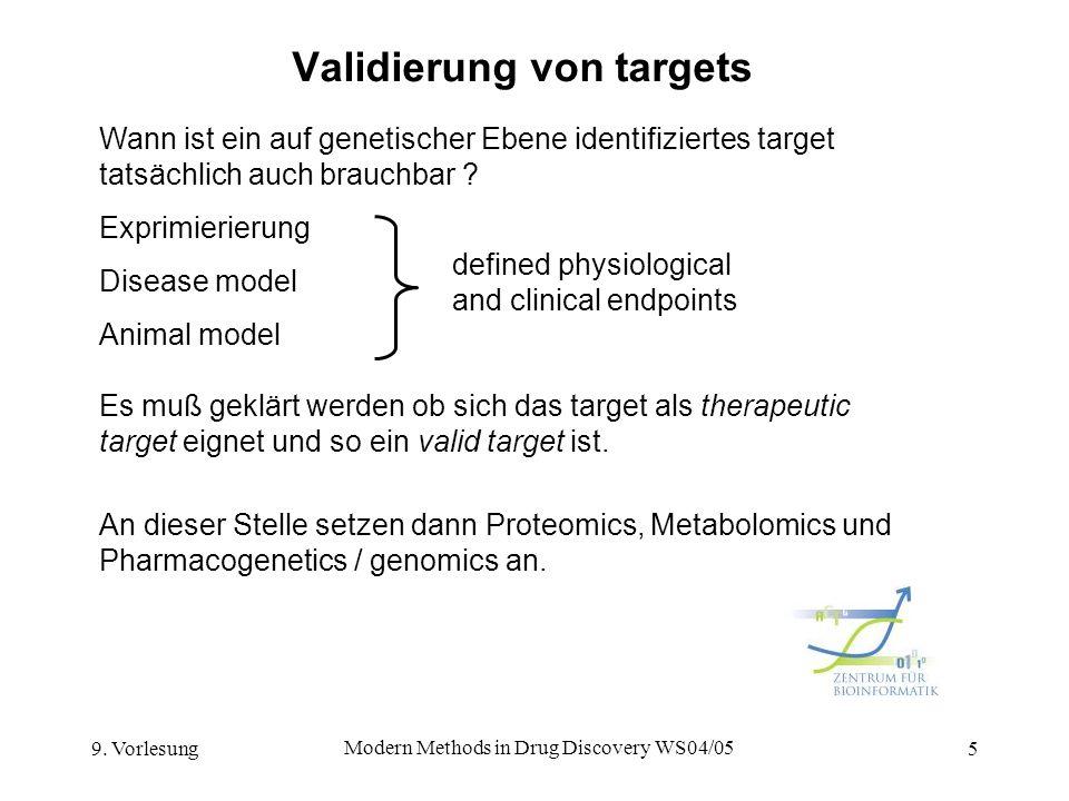 Validierung von targets