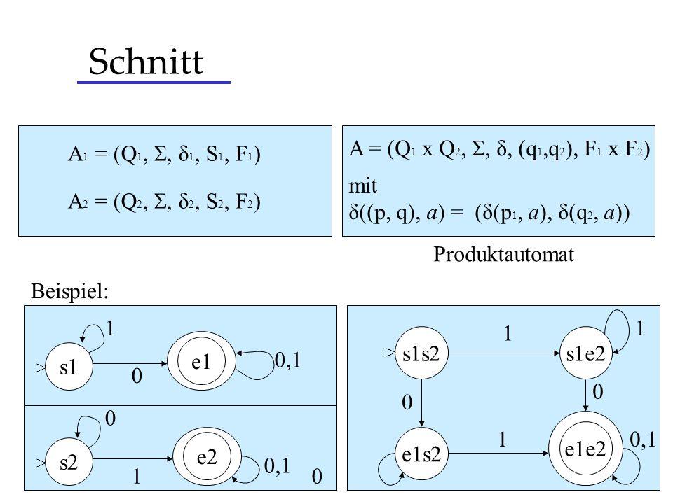 Schnitt A = (Q1 x Q2, , δ, (q1,q2), F1 x F2) A1 = (Q1, , δ1, S1, F1)