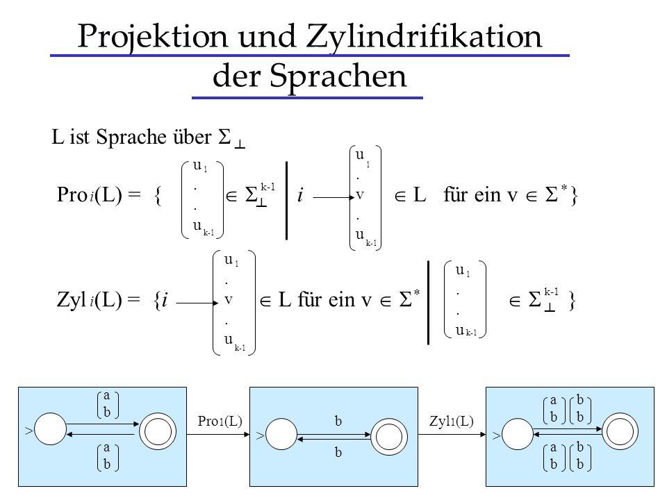 Projektion und Zylindrifikation der Sprachen