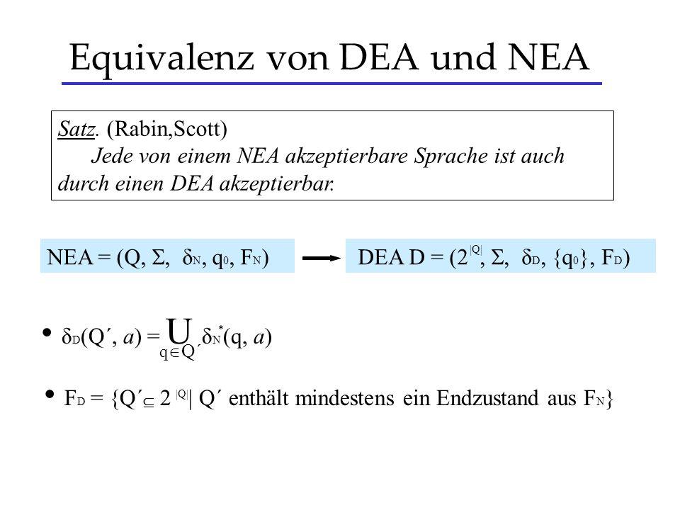 Equivalenz von DEA und NEA