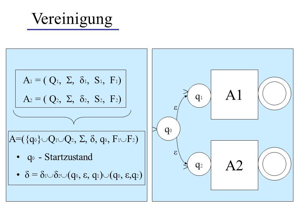 Vereinigung A1 A2 A1 = ( Q1, , δ1, S1, F1) > q1