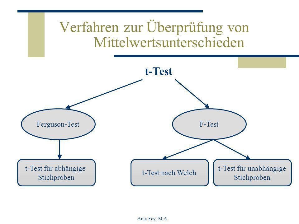 Verfahren zur Überprüfung von Mittelwertsunterschieden