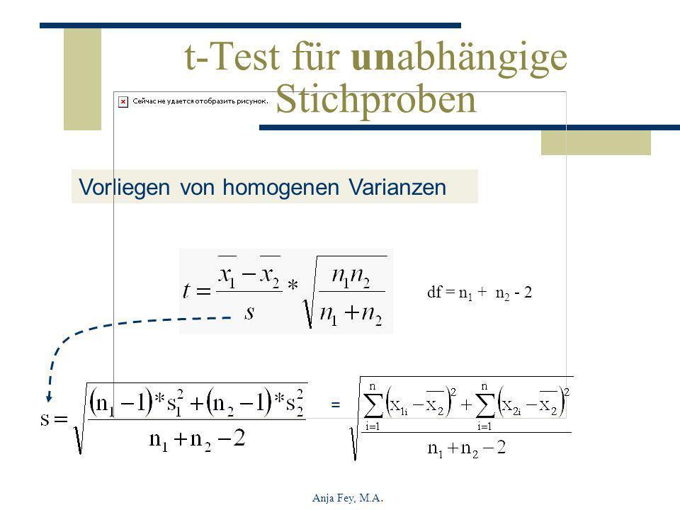 t-Test für unabhängige Stichproben
