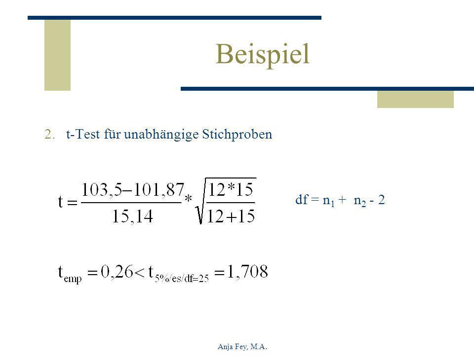 Beispiel t-Test für unabhängige Stichproben df = n1 + n2 - 2