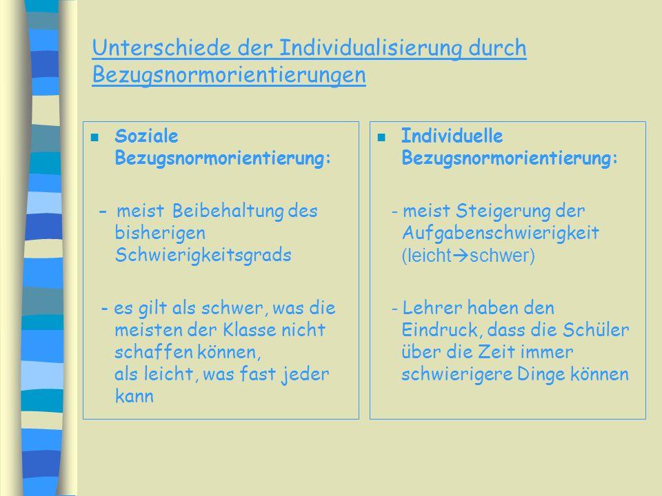 Unterschiede der Individualisierung durch Bezugsnormorientierungen