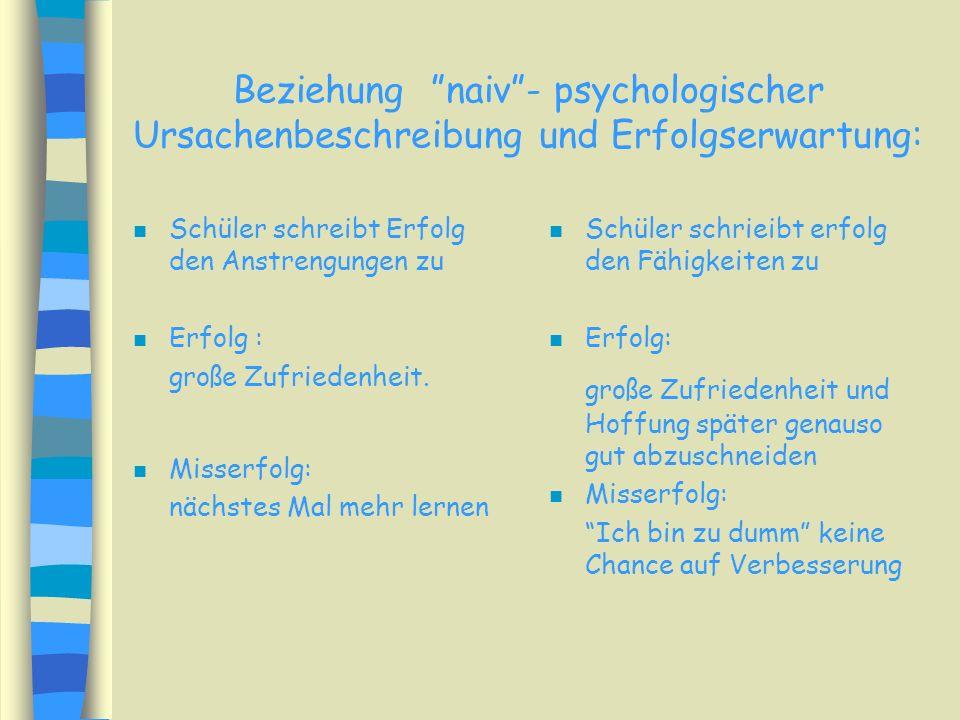 Beziehung naiv - psychologischer Ursachenbeschreibung und Erfolgserwartung: