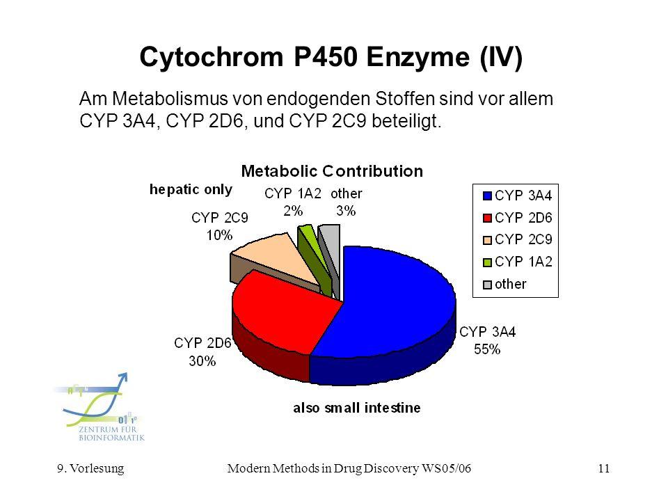 Cytochrom P450 Enzyme (IV)