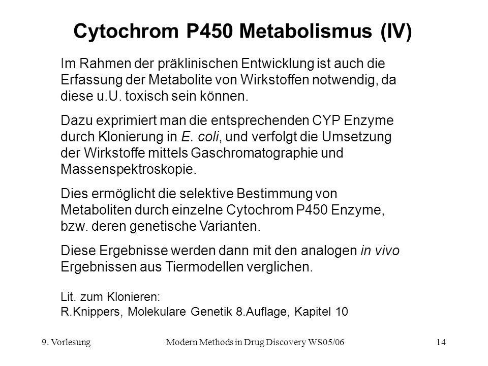 Cytochrom P450 Metabolismus (IV)
