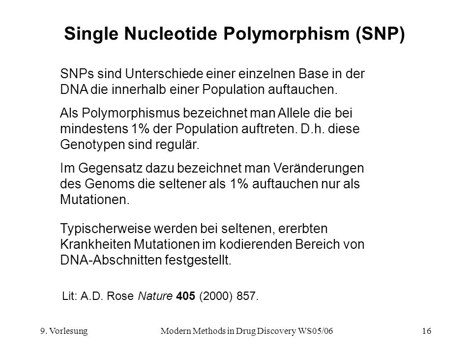 Single Nucleotide Polymorphism (SNP)