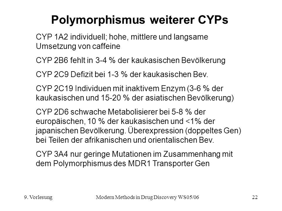 Polymorphismus weiterer CYPs