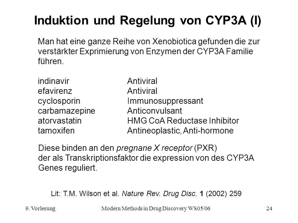 Induktion und Regelung von CYP3A (I)