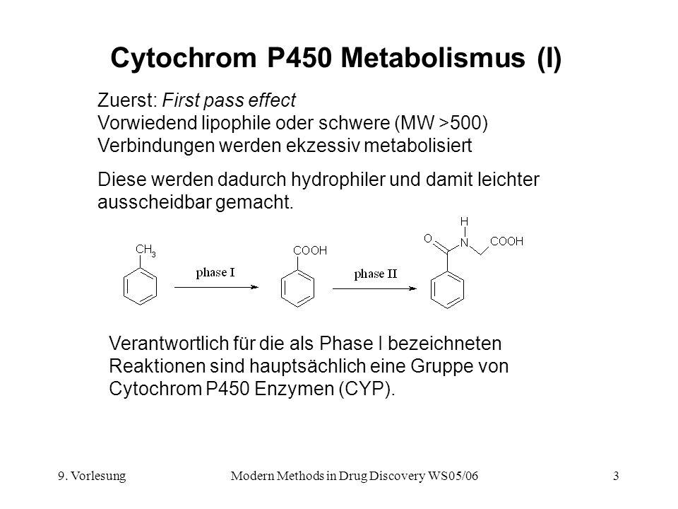 Cytochrom P450 Metabolismus (I)