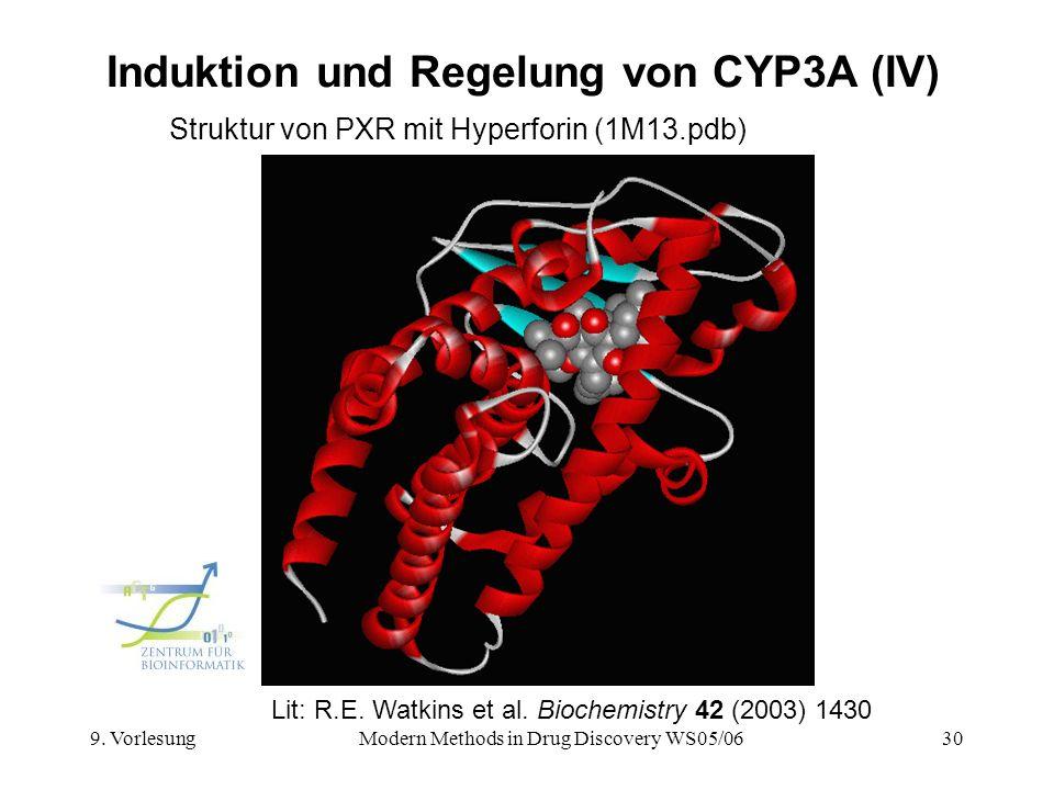 Induktion und Regelung von CYP3A (IV)