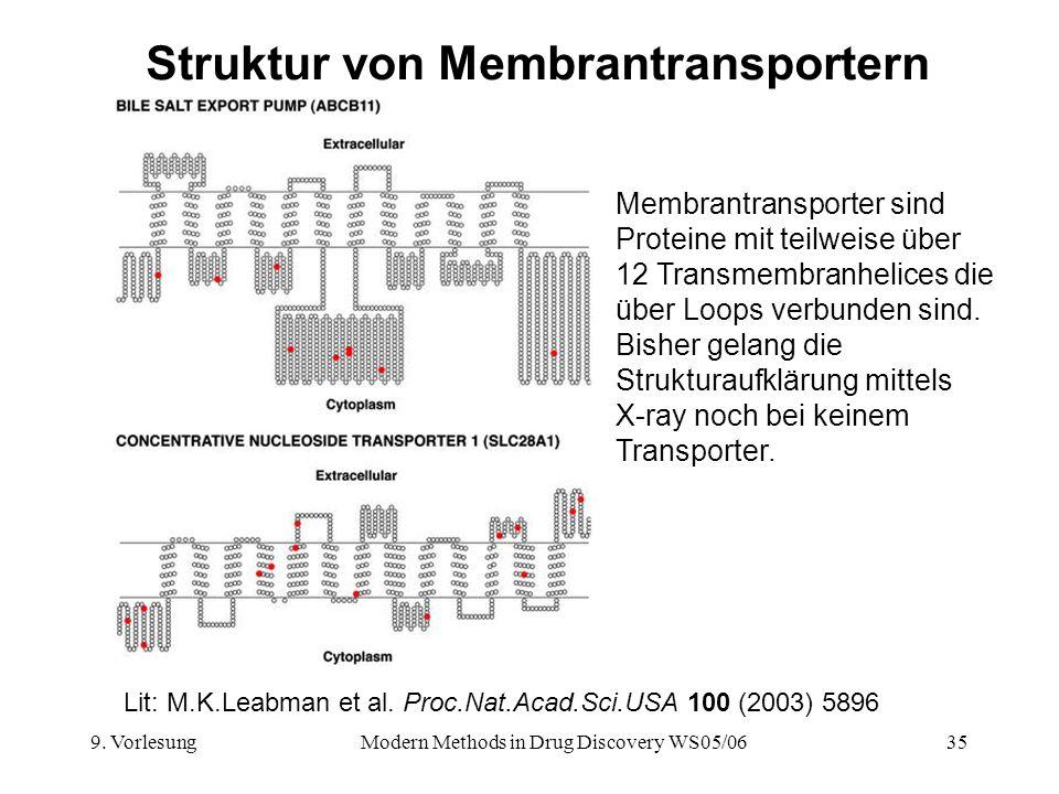 Struktur von Membrantransportern