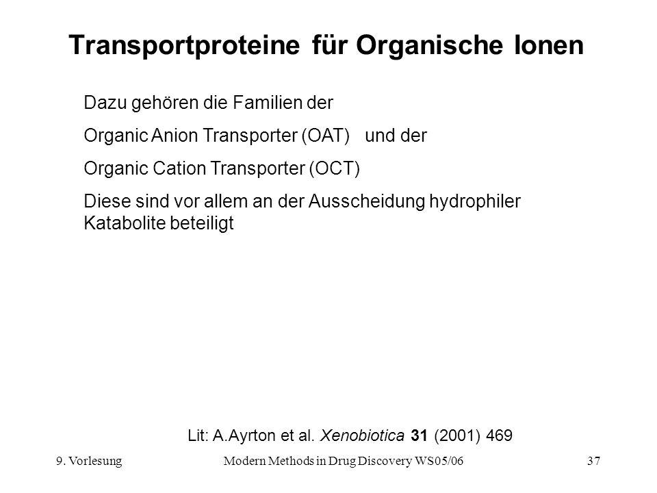 Transportproteine für Organische Ionen