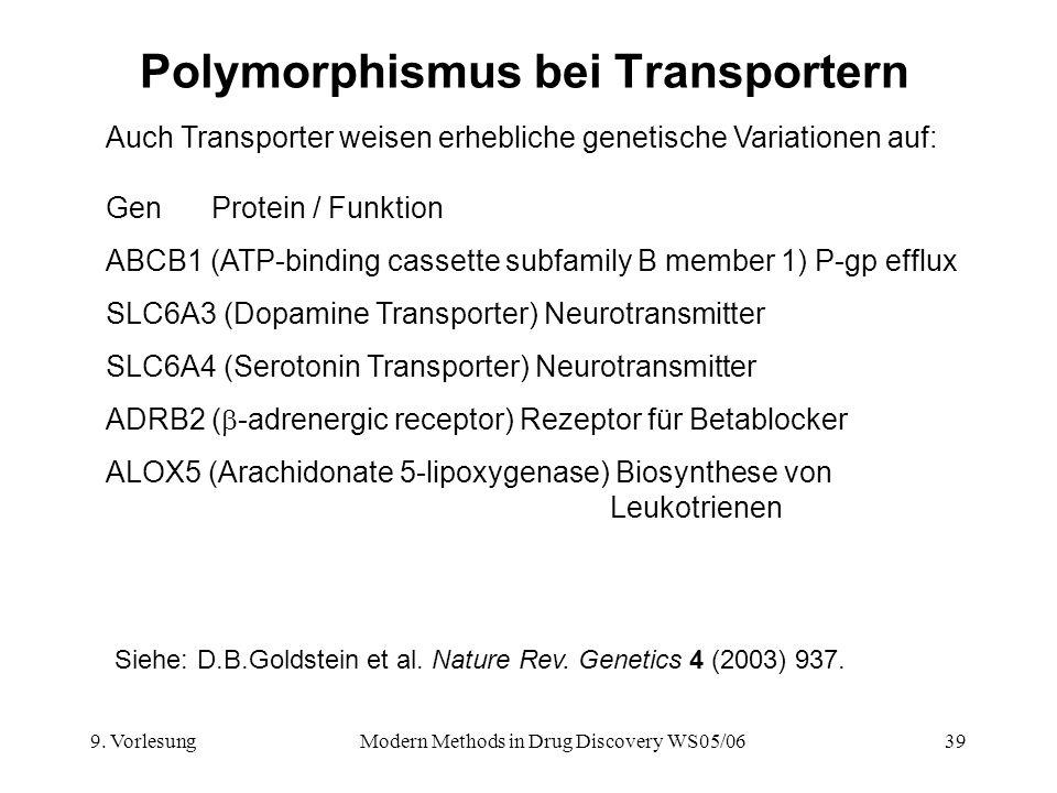 Polymorphismus bei Transportern