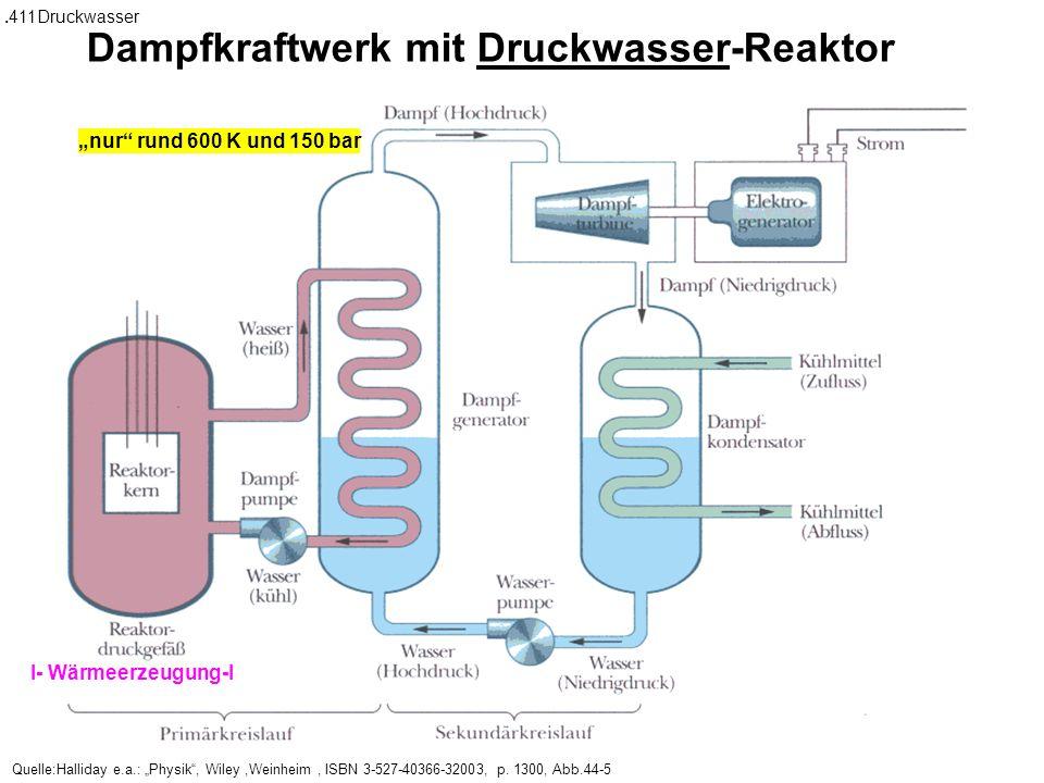Dampfkraftwerk mit Druckwasser-Reaktor
