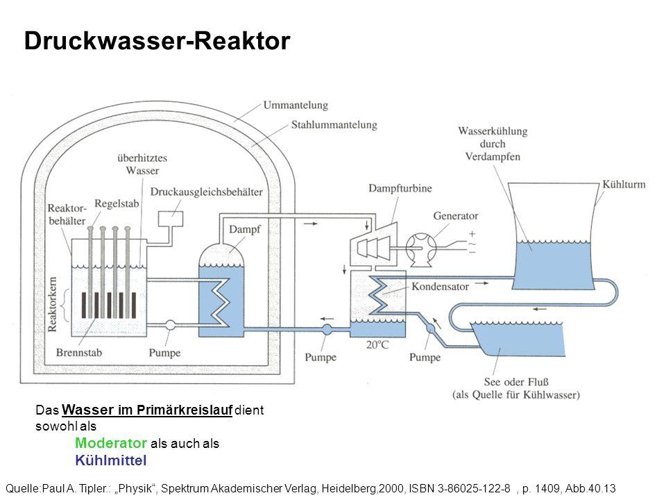 Druckwasser-Reaktor Das Wasser im Primärkreislauf dient sowohl als