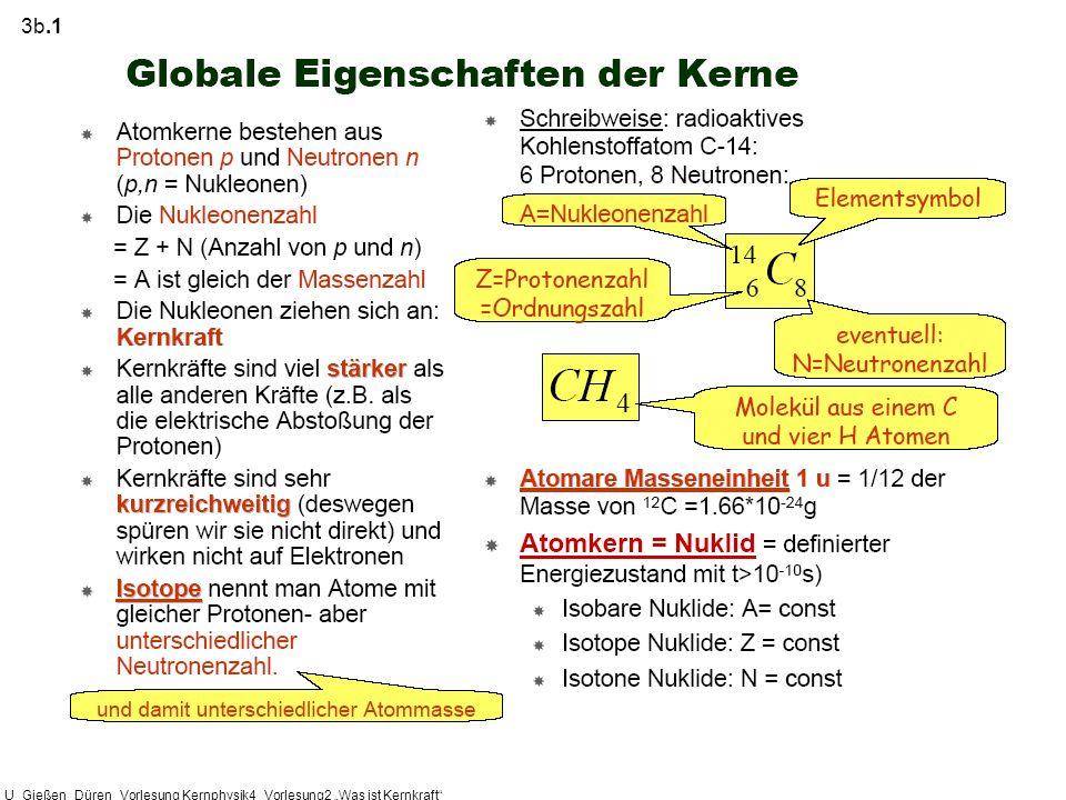 "3b.1 U_Gießen_Düren_Vorlesung Kernphysik4_Vorlesung2 ""Was ist Kernkraft"